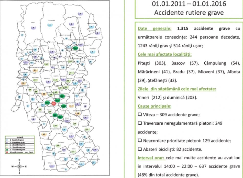 Harta Drumurilor Morții In Argeș Dn 7 și Dn 73 Cele Mai