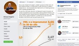 Drăghici: Guvernul Orban s-a împrumutat în 20 de zile, cu peste 5 miliarde de lei - mai mult decât dublu față de cât i-ar fi trebuit guvernului PSD