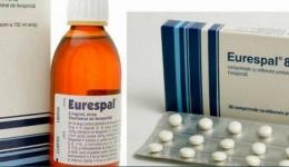 EURESPAL sirop și pastile de tuse, retras urgent de pe piață! Medicamentul poate provoca afecțiuni cardiace